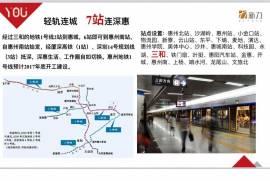 新力瓏灣花園 香港高鐵一小時直達 香港銀行按揭